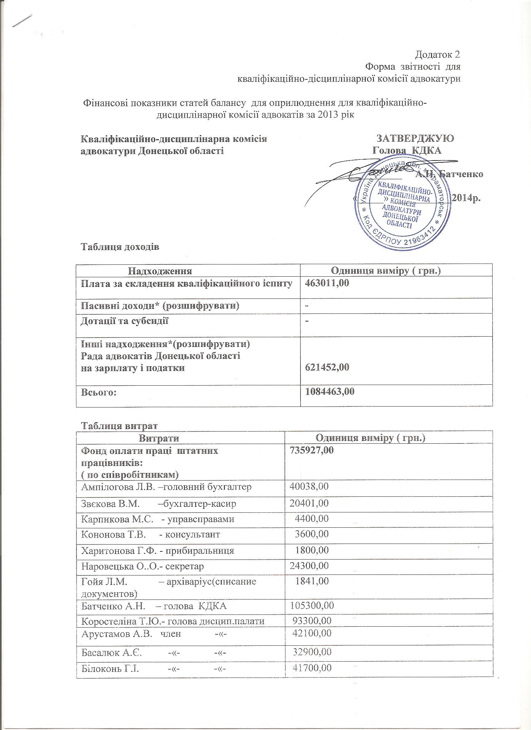 Фин.отчет 2013-001