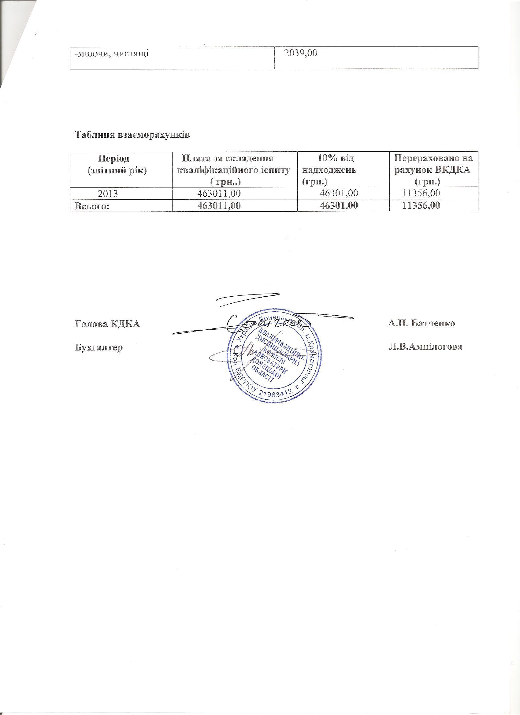Фин.отчет 2013-004