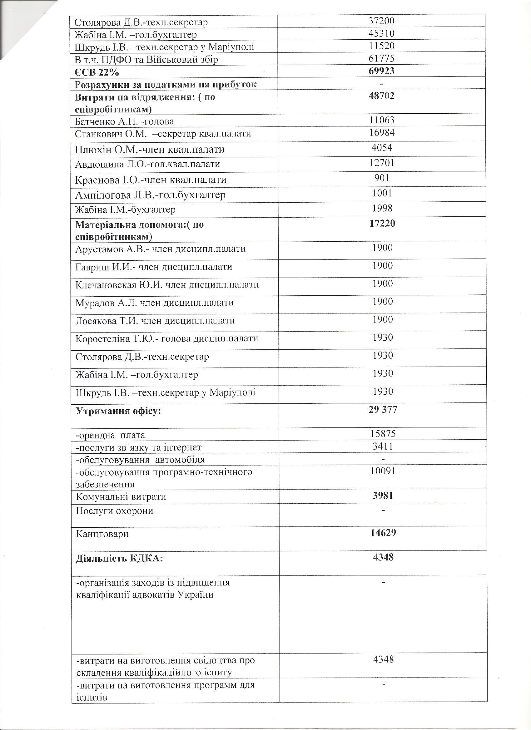 Фин.отчет 2016-002