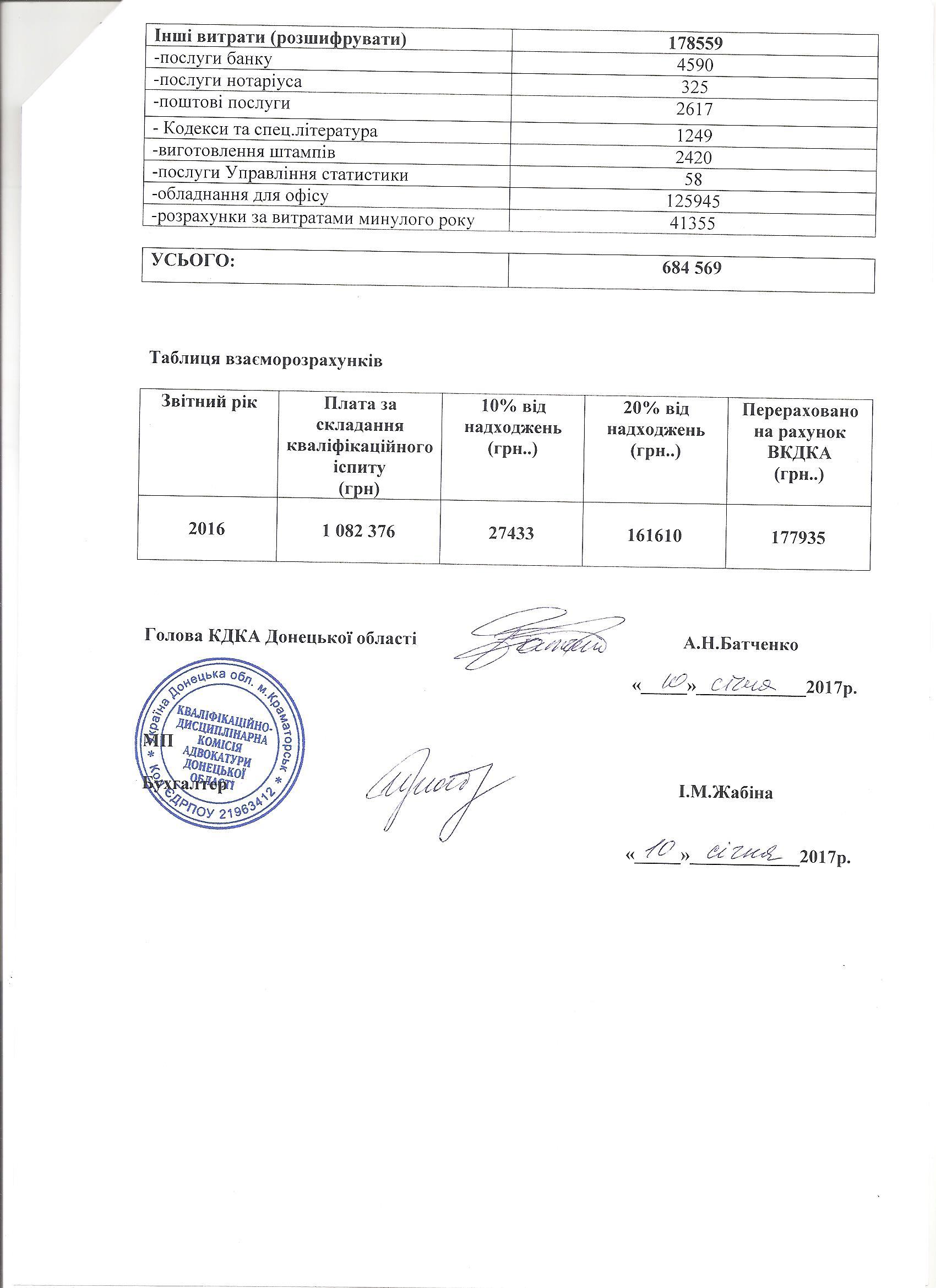 Фин.отчет 2016-003